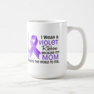 Mom Means World To Me 2 H Lymphoma Classic White Coffee Mug