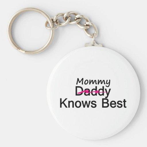 Mommy Knows Best Basic Round Button Keychain