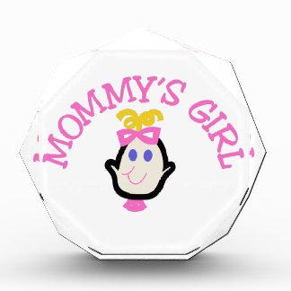 Mommys Girl Award