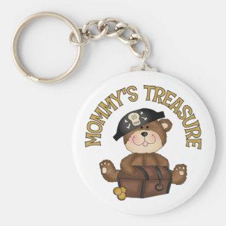 Mommy's Treasure Basic Round Button Keychain