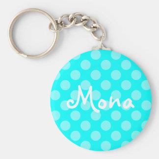 Mona Keychain