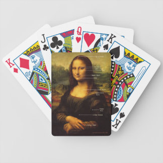 Mona Lisa EFT points Hypnosis Gifts Card Deck