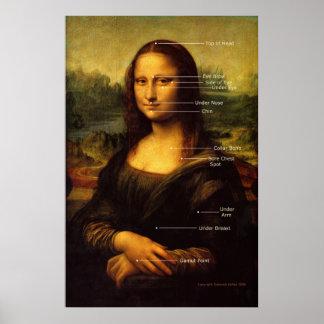 Mona Lisa EFT points Poster
