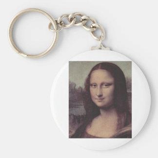 Mona Lisa Face Keychain