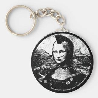 Mona Mohawk Keychain