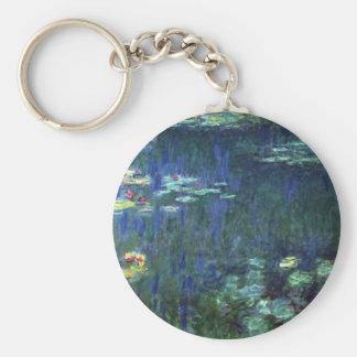 Monet Basic Round Button Keychain