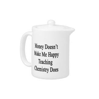 Money Doesn't Make Me Happy Teaching Chemistry Doe