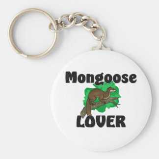 Mongoose Lover Basic Round Button Keychain