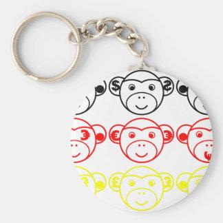Monkey Crisis Keychain
