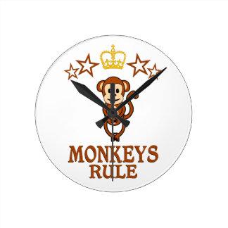 Monkeys Rule Round Clock