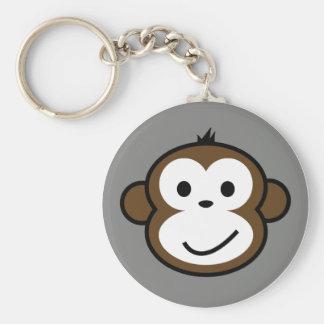 Mono fresco llavero