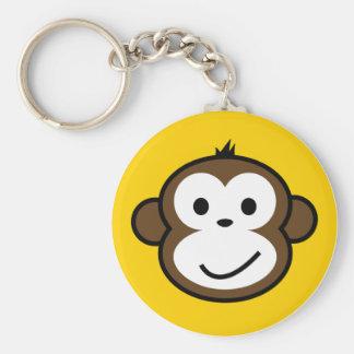 Mono fresco llaveros