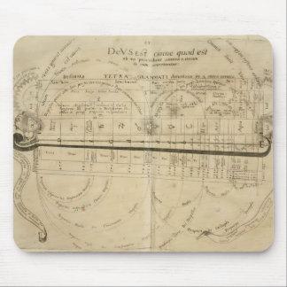Monochord facsimile mouse pad