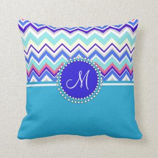 Monogram Blue Aztec Andes Chevron Zig Zags Throw Pillow