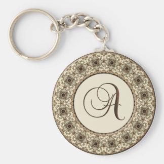 Monogram : Choca Mocha :  A Key Chains