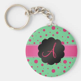 Monogram green pink polka dots keychain