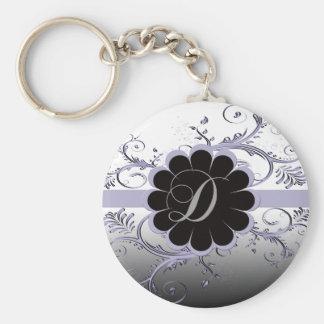 Monogram Letter D Violet Keychain