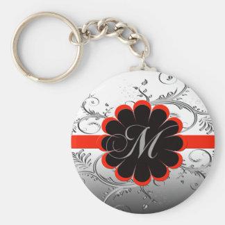 Monogram Letter M Keychain