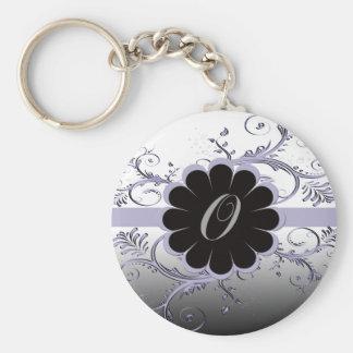 Monogram Letter O Violet Keychain