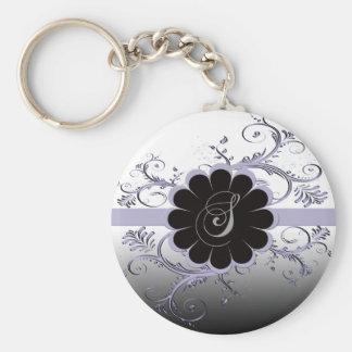 Monogram Letter S Violet Keychain