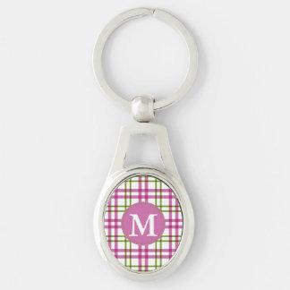 Monogram Pink and Green Tartan Pattern Keychain
