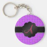 Monogram Purple diamonds Key Chain