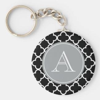 Monograma blanco y negro del personalizado del mod llavero redondo tipo pin