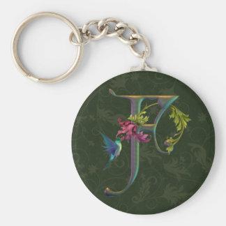 Monograma F del colibrí Llavero