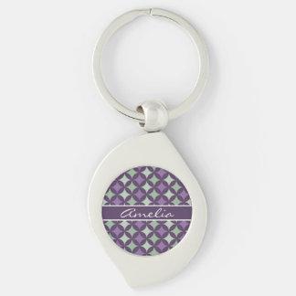 Monograma geométrico púrpura moderno del modelo de llaveros