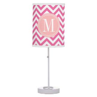 Monograma personalizado zigzag rosado femenino de