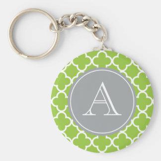 Monograma verde y blanco del personalizado del mod llavero redondo tipo pin