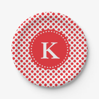 red polka dot paper plates Classic red party supplies at bulk wholesale prices classic red party plates, napkins, and cups are perfect for your holiday, birthday, graduation, or any classic celebration we have classic red party plates, napkins, cups, balloons, plastic cutlery and more.