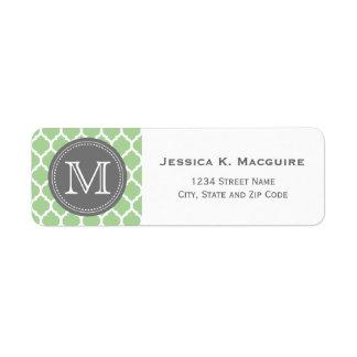 Monogrammed Sage Green & Grey Label