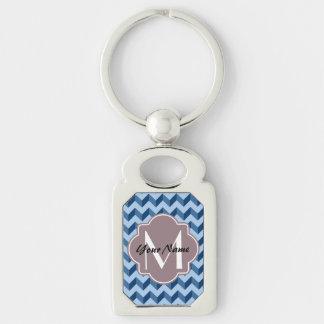 Monogrammed Tiffany and Navy Blue Modern Chevron Keychain