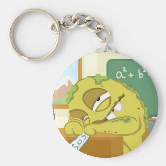 Monster SNOERG from my monster series Keychain