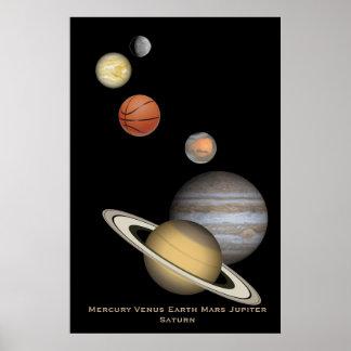 Montaje del planeta impresiones