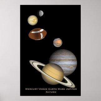 Montaje del planeta poster