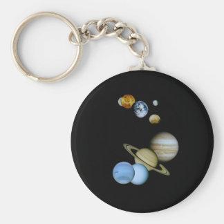 Montaje planetario llaveros