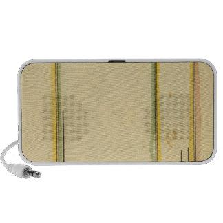 Montañas de las alturas iPod altavoz