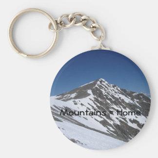 Montañas = llavero casero