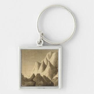 Montañas Llaveros