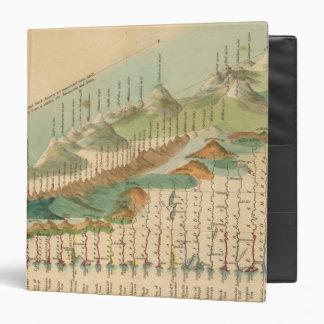"""Montañas y mapa de los ríos carpeta 1 1/2"""""""