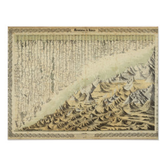 Montañas y ríos póster