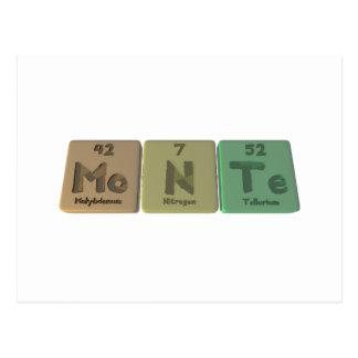 Monte-Mo-N-Te-Molybdenum-Nitrogen-Tellurium.png Tarjeta Postal