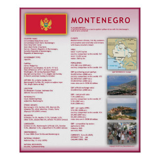 Montenegro Poster