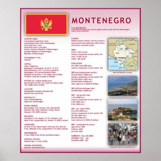 Montenegro Posters
