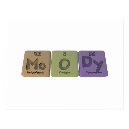Moody-Mo-O-Dy-Molybdenum-Oxygen-Dysprosium.png Postcard