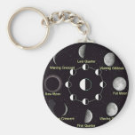 Moon Cycle Key chain