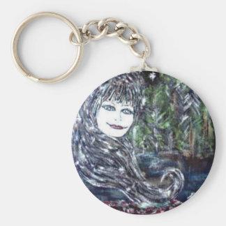 Moon Goddess Basic Round Button Keychain