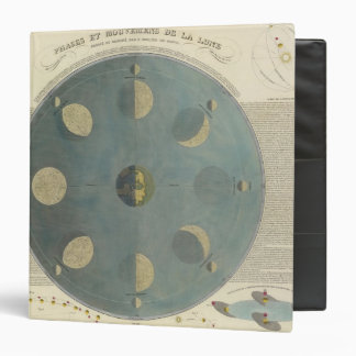 Moon Phases Binder